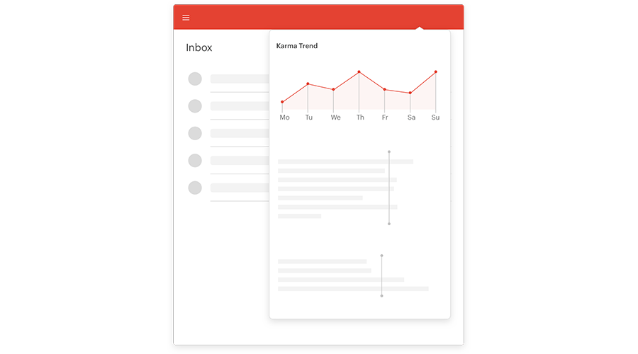 To Do, Not to Do, or Todoist? | CRM org